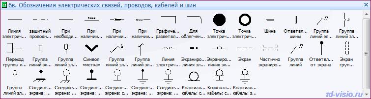 Трафареты Visio - Обозначения электрических связей, проводов, кабелей и шин.