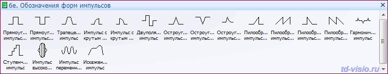 Трафареты Visio - Обозначения форм импульсов.