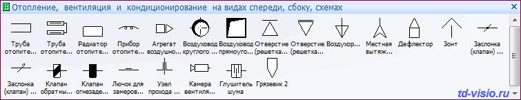 Фигуры (шаблоны) Visio - отопление, вентиляция, кондиционирование (спереди, сбоку, на разрезах и схемах).