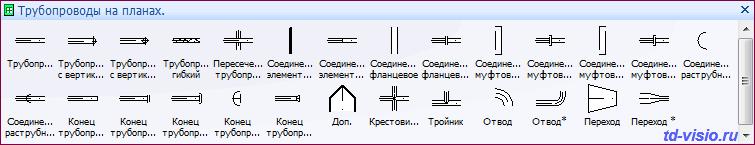 Фигуры (трафареты) Visio - Трубопроводы на планах.