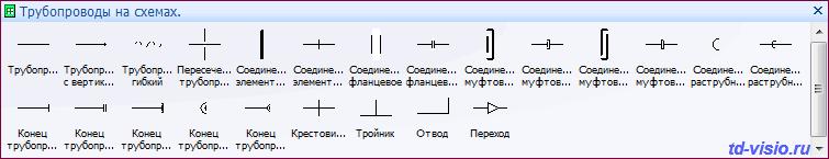 Фигуры (трафареты) Visio - Трубопроводы на схемах.