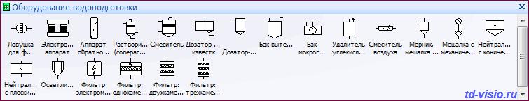 Фигуры (трафареты) Visio - Оборудование водоподготовки.