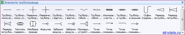 Фигуры (трафареты) Visio - Элементы трубопровода.