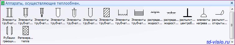 Фигуры (трафареты) Visio - обозначения элементов, осуществляющих теплообмен.