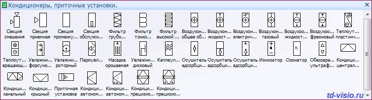 Фигуры (трафареты) Visio - Кондиционеры, приточные установки.