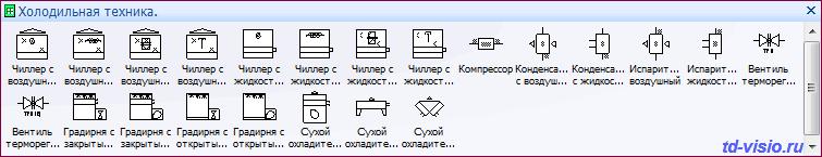 Фигуры (трафареты) Visio - Холодильная техника.