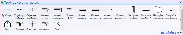 Фигуры (трафареты) Visio - Трубные узлы на планах.