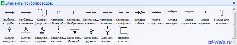 Фигуры (трафареты) Visio - Элементы трубопроводов.