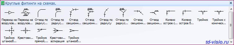 Фигуры (трафареты) Visio - Круглые фитинги на схемах.