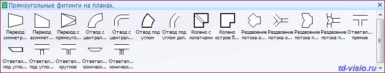 Фигуры (трафареты) Visio - Прямоугольные фитинги на планах.
