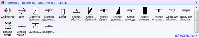 Фигуры (трафареты) Visio - Элементы систем вентиляции на планах.