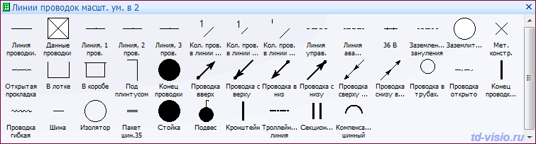 Gost Electro Для Visio