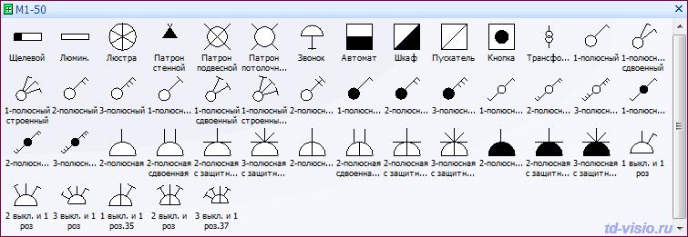 for Visio - Электрическое