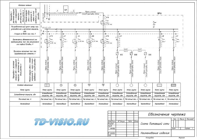 Схема питающей сети (пример)